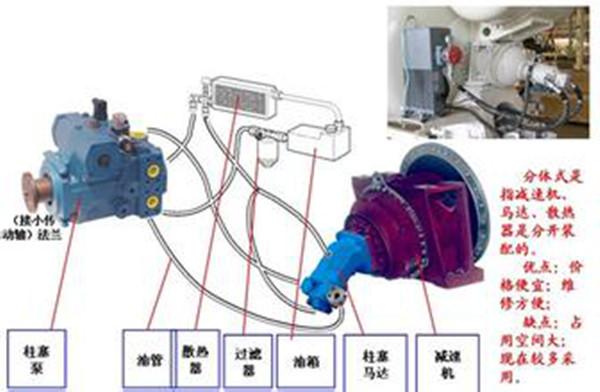 搅拌车液压系统组成分析图片