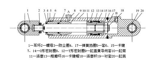自卸车油缸结构图及日常修理|新闻资讯 中国汽车网图片
