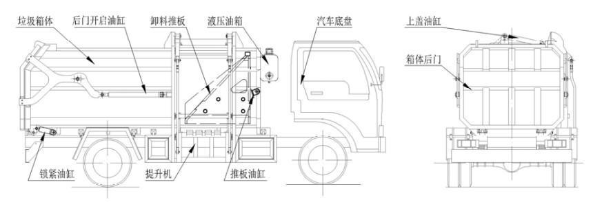 东风多利卡压缩式<a href='http://www.rlqcgs.com/LaJiChe/'>垃圾车</a>.jpg