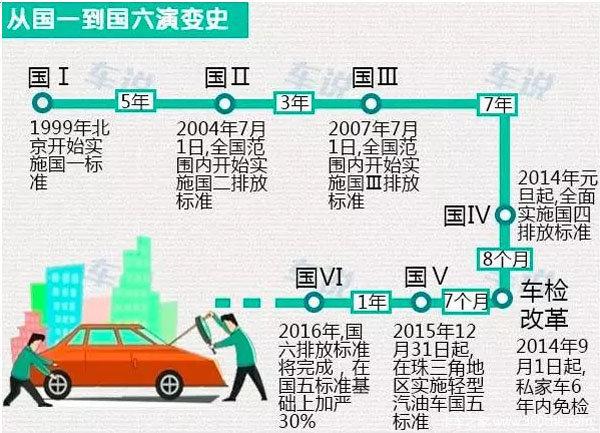 2017年1月1日起交通违法实行全面记分