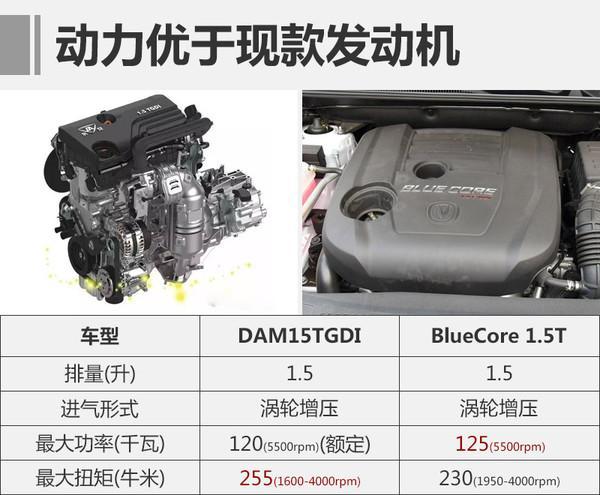 安汽车研发全新1.5T发动机动力超宝马