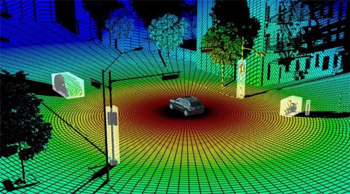 新闻资讯_欧司朗购入激光雷达公司leddartech部分股份|新闻资讯