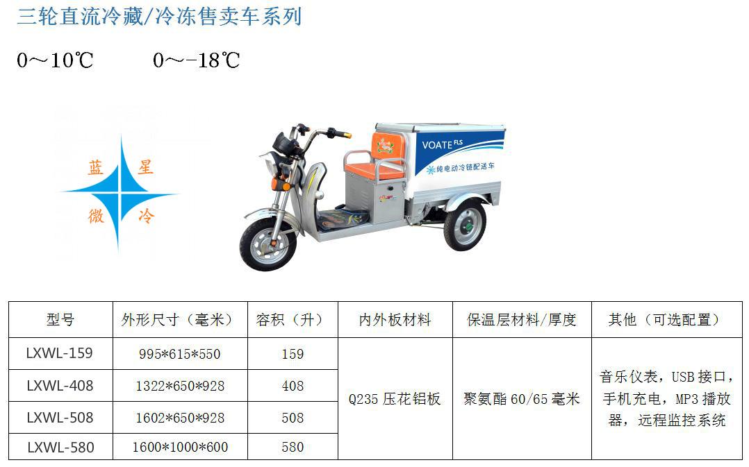 纯电动三轮冷藏车价格.jpg