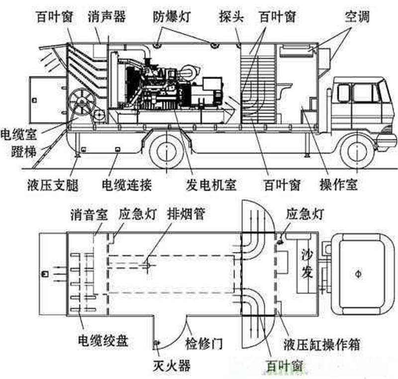 电源车布局介绍.jpg