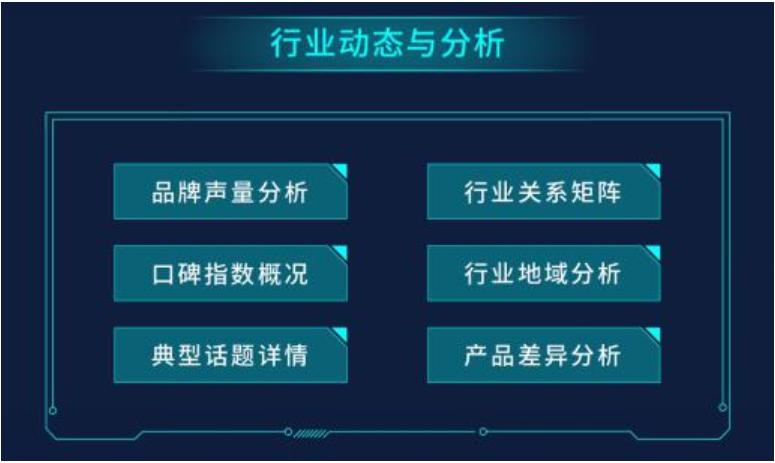 """腾讯营销全局力,为新能源车企注入""""超长续航""""新动力"""
