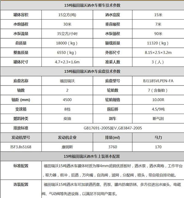 福田瑞沃15方洒水车.jpg