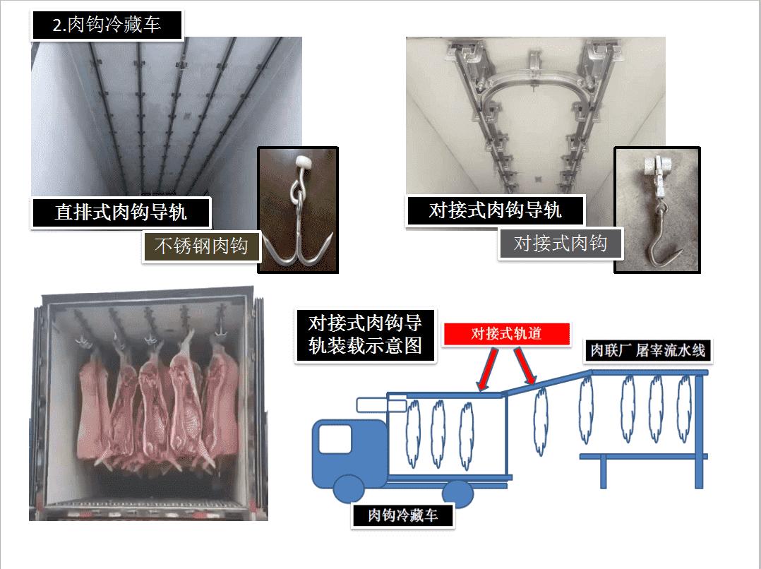 肉钩冷藏车 (2).png