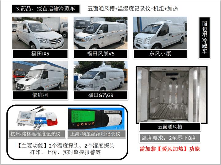 药品运输冷藏车.png