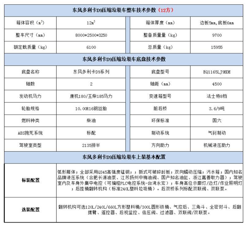 国六东风多利卡D9 12方压缩垃圾车.jpg