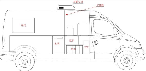 服务车多少钱_体检车_云巡诊车